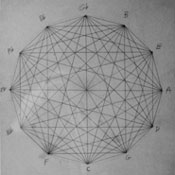 Circle of fifths drawing