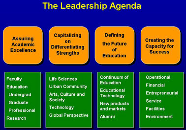The Leadership Agenda
