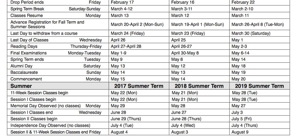 Academic Calendar Upenn.University Of Pennsylvania Three Year Academic Calendar 2016 2017